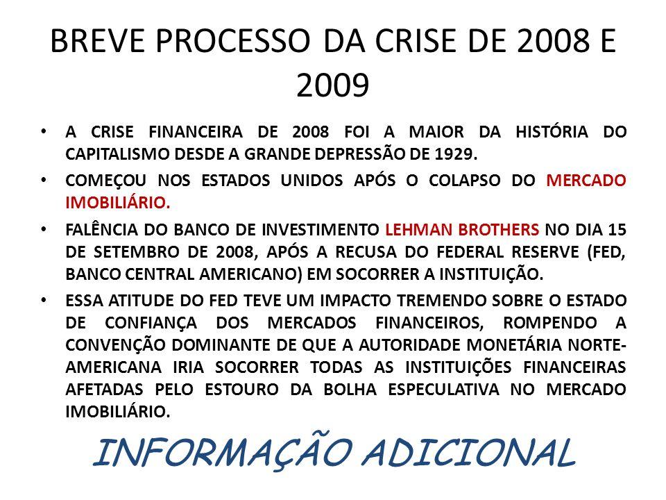 BREVE PROCESSO DA CRISE DE 2008 E 2009 A CRISE FINANCEIRA DE 2008 FOI A MAIOR DA HISTÓRIA DO CAPITALISMO DESDE A GRANDE DEPRESSÃO DE 1929. COMEÇOU NOS