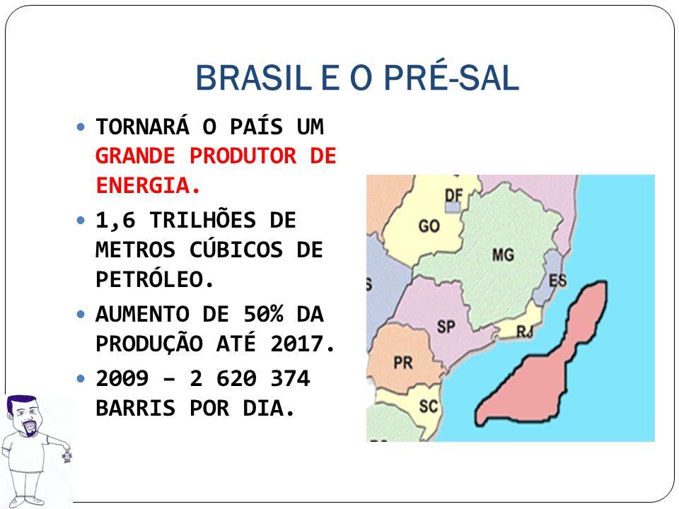 BRASIL E O PRÉ-SAL TORNARÁ O PAÍS UM GRANDE PRODUTOR DE ENERGIA. 1,6 TRILHÕES DE METROS CÚBICOS DE PETRÓLEO. AUMENTO DE 50% DA PRODUÇÃO ATÉ 2017. 2009