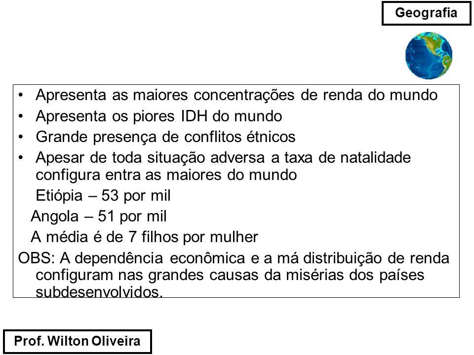 Prof. Wilton Oliveira Geografia Apresenta as maiores concentrações de renda do mundo Apresenta os piores IDH do mundo Grande presença de conflitos étn