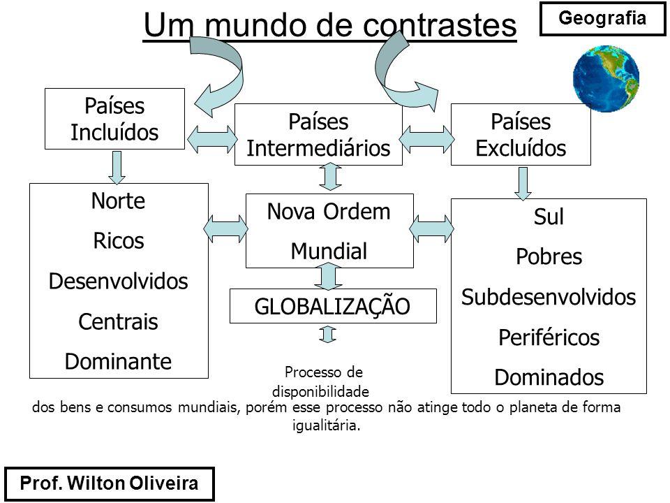 Prof. Wilton Oliveira Geografia Um mundo de contrastes Países Incluídos Países Excluídos Países Intermediários Norte Ricos Desenvolvidos Centrais Domi