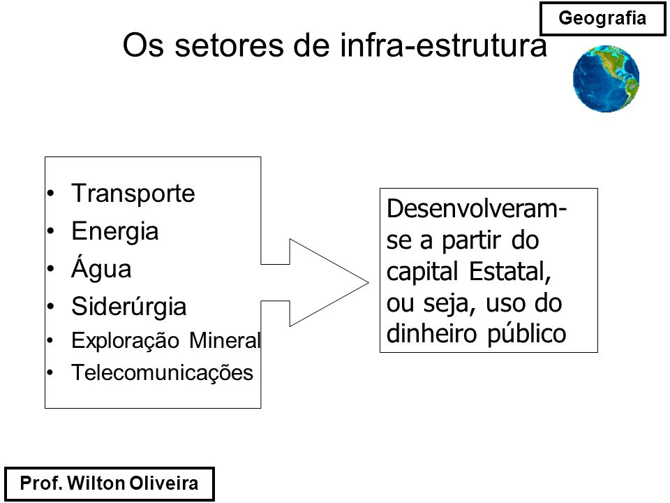 Prof. Wilton Oliveira Geografia Os setores de infra-estrutura Transporte Energia Água Siderúrgia Exploração Mineral Telecomunicações Desenvolveram- se