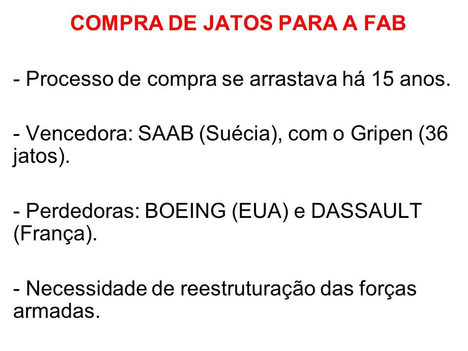 COMPRA DE JATOS PARA A FAB - Processo de compra se arrastava há 15 anos. - Vencedora: SAAB (Suécia), com o Gripen (36 jatos). - Perdedoras: BOEING (EU