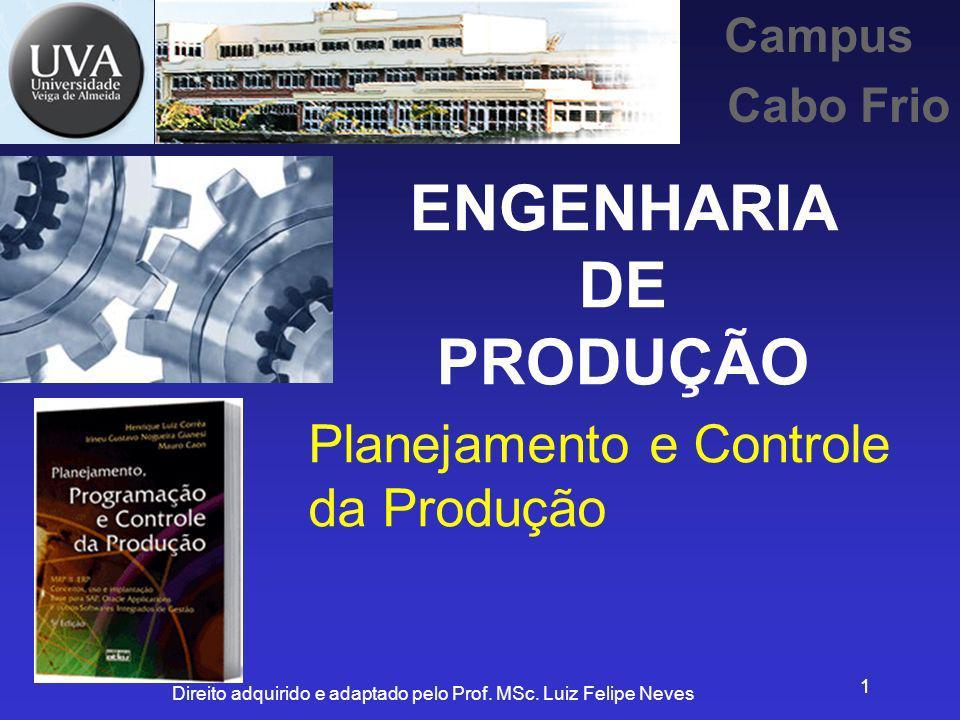 Direito adquirido e adaptado pelo Prof. MSc. Luiz Felipe Neves 2 Just in time Unidade IV