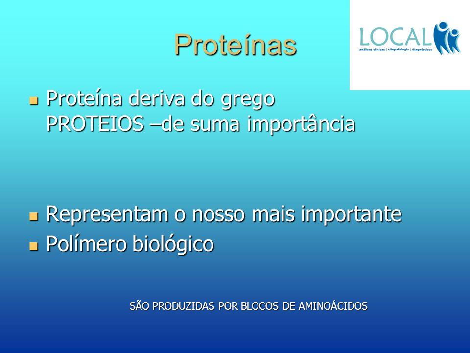 Proteínas Proteína deriva do grego PROTEIOS –de suma importância Proteína deriva do grego PROTEIOS –de suma importância Representam o nosso mais impor