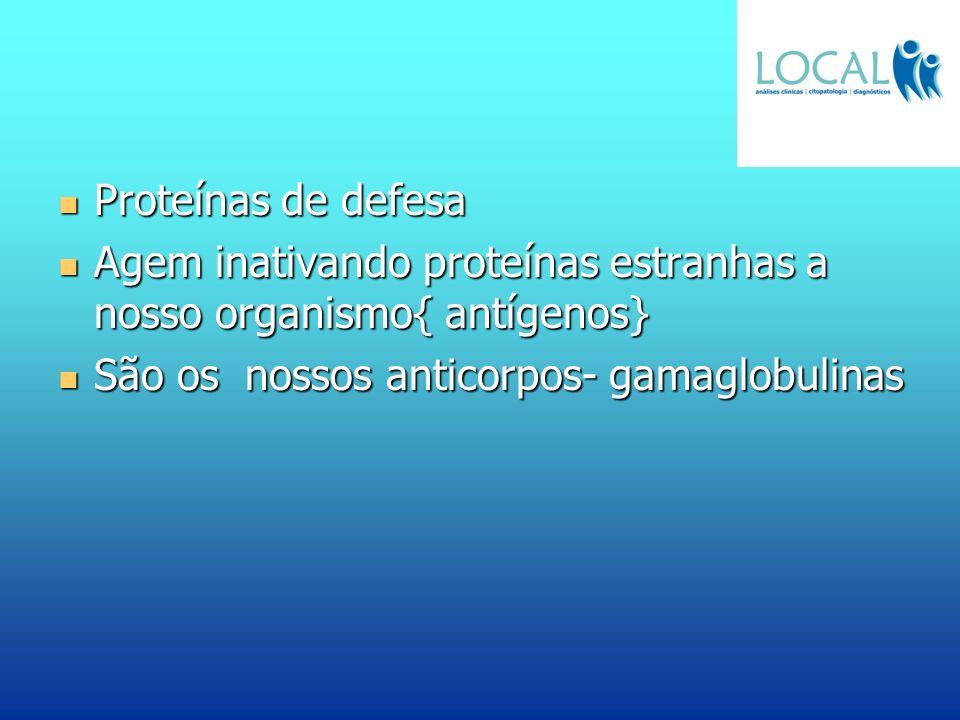 Proteínas de defesa Proteínas de defesa Agem inativando proteínas estranhas a nosso organismo{ antígenos} Agem inativando proteínas estranhas a nosso