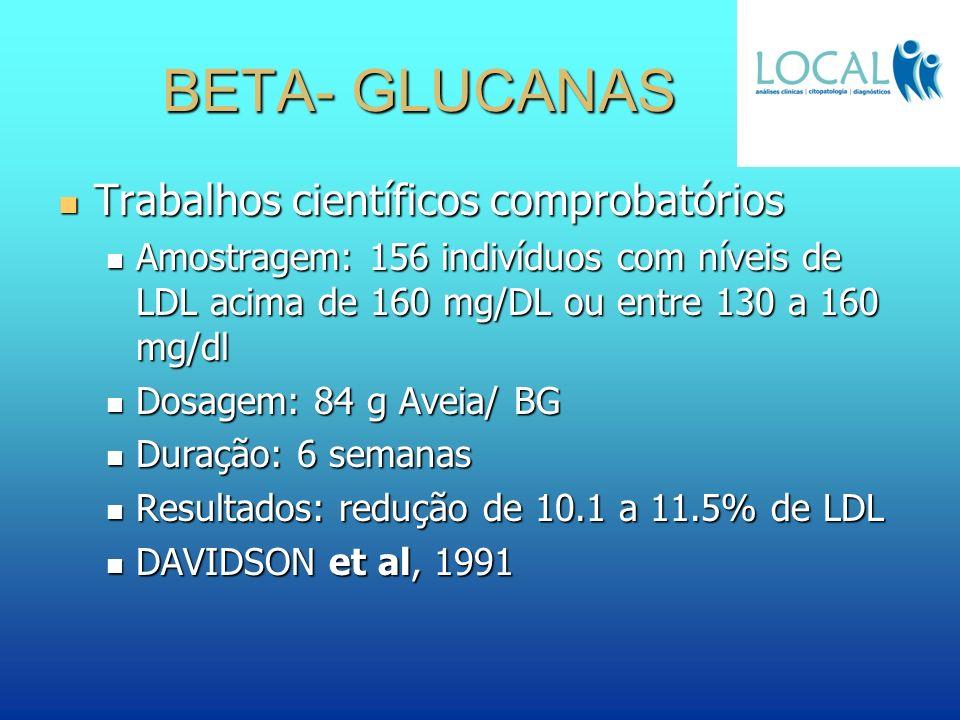 BETA- GLUCANAS Trabalhos científicos comprobatórios Trabalhos científicos comprobatórios Amostragem: 156 indivíduos com níveis de LDL acima de 160 mg/