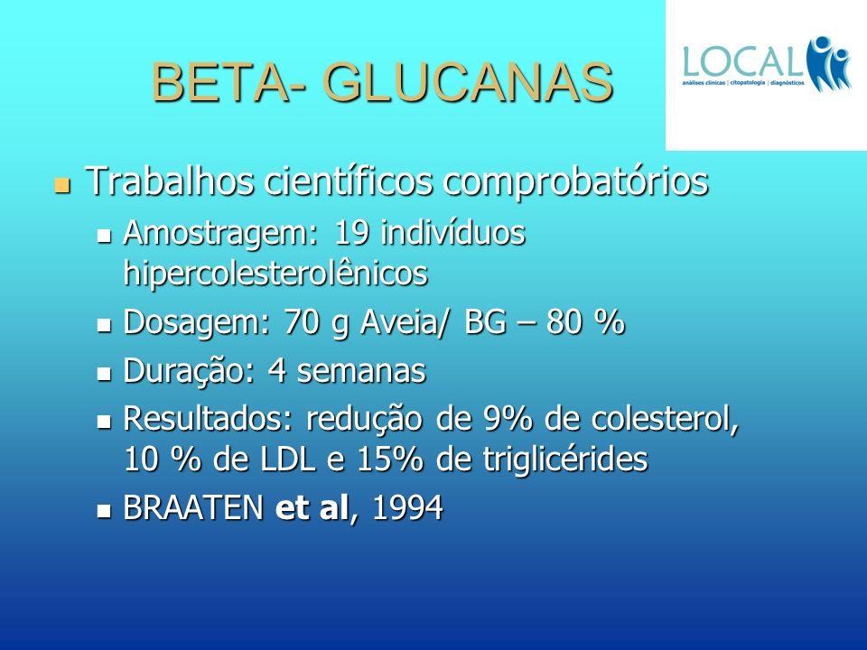 BETA- GLUCANAS Trabalhos científicos comprobatórios Trabalhos científicos comprobatórios Amostragem: 19 indivíduos hipercolesterolênicos Amostragem: 1