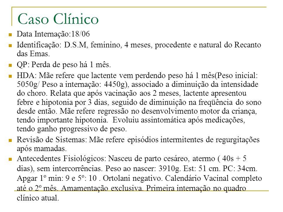 Caso Clínico Data Internação:18/06 Identificação: D.S.M, feminino, 4 meses, procedente e natural do Recanto das Emas. QP: Perda de peso há 1 mês. HDA: