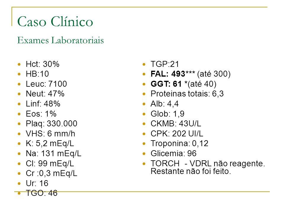 Caso Clínico Exames Laboratoriais Hct: 30% HB:10 Leuc: 7100 Neut: 47% Linf: 48% Eos: 1% Plaq: 330.000 VHS: 6 mm/h K: 5,2 mEq/L Na: 131 mEq/L Cl: 99 mE