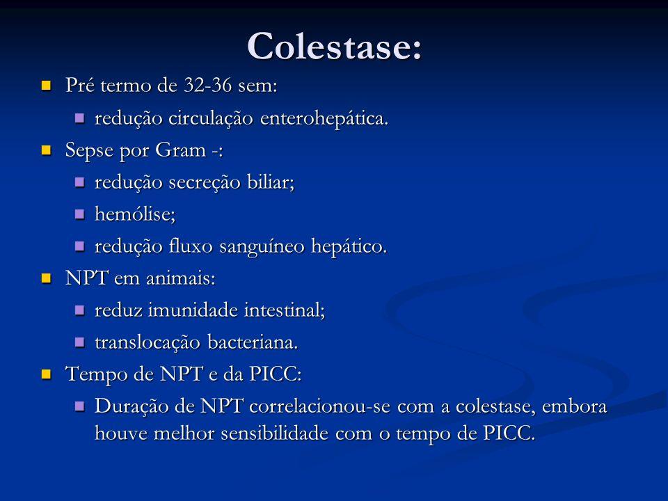 Colestase: Pré termo de 32-36 sem: Pré termo de 32-36 sem: redução circulação enterohepática. redução circulação enterohepática. Sepse por Gram -: Sep
