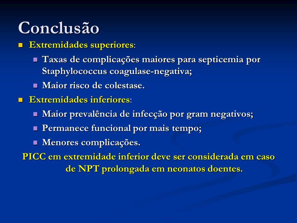 Conclusão Extremidades superiores: Extremidades superiores: Taxas de complicações maiores para septicemia por Staphylococcus coagulase-negativa; Taxas