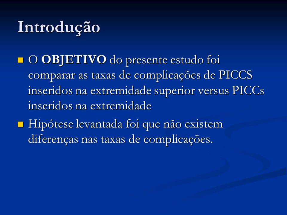 Introdução O OBJETIVO do presente estudo foi comparar as taxas de complicações de PICCS inseridos na extremidade superior versus PICCs inseridos na ex