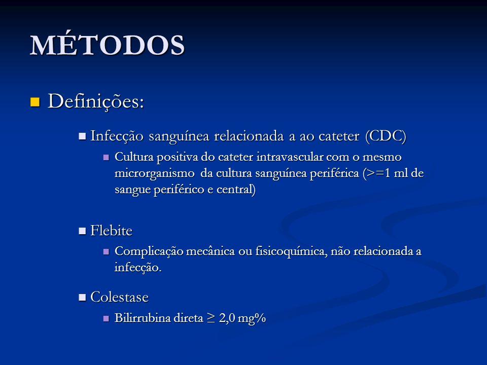 MÉTODOS Definições: Definições: Infecção sanguínea relacionada a ao cateter (CDC) Infecção sanguínea relacionada a ao cateter (CDC) Cultura positiva d