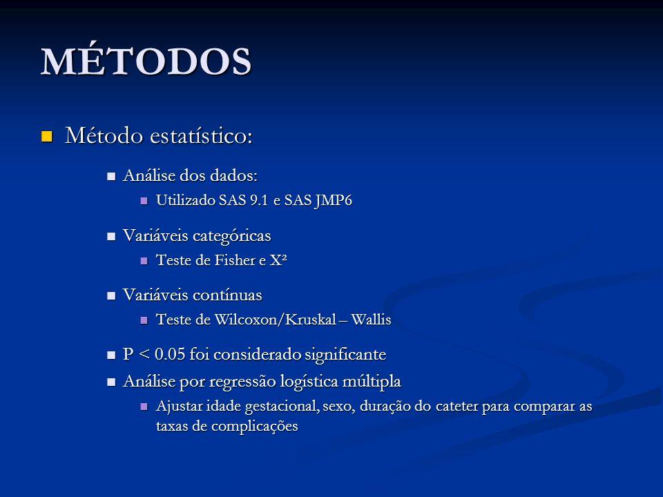 MÉTODOS Método estatístico: Método estatístico: Análise dos dados: Análise dos dados: Utilizado SAS 9.1 e SAS JMP6 Utilizado SAS 9.1 e SAS JMP6 Variáv
