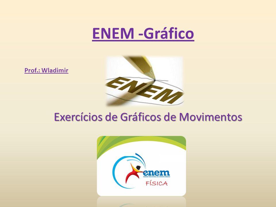 ENEM -Gráfico Exercícios de Gráficos de Movimentos Prof.: Wladimir
