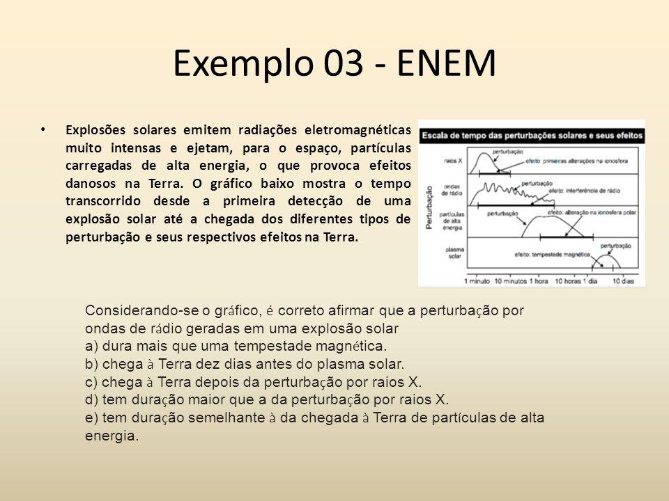 Exemplo 03 - ENEM Explosões solares emitem radiações eletromagnéticas muito intensas e ejetam, para o espaço, partículas carregadas de alta energia, o
