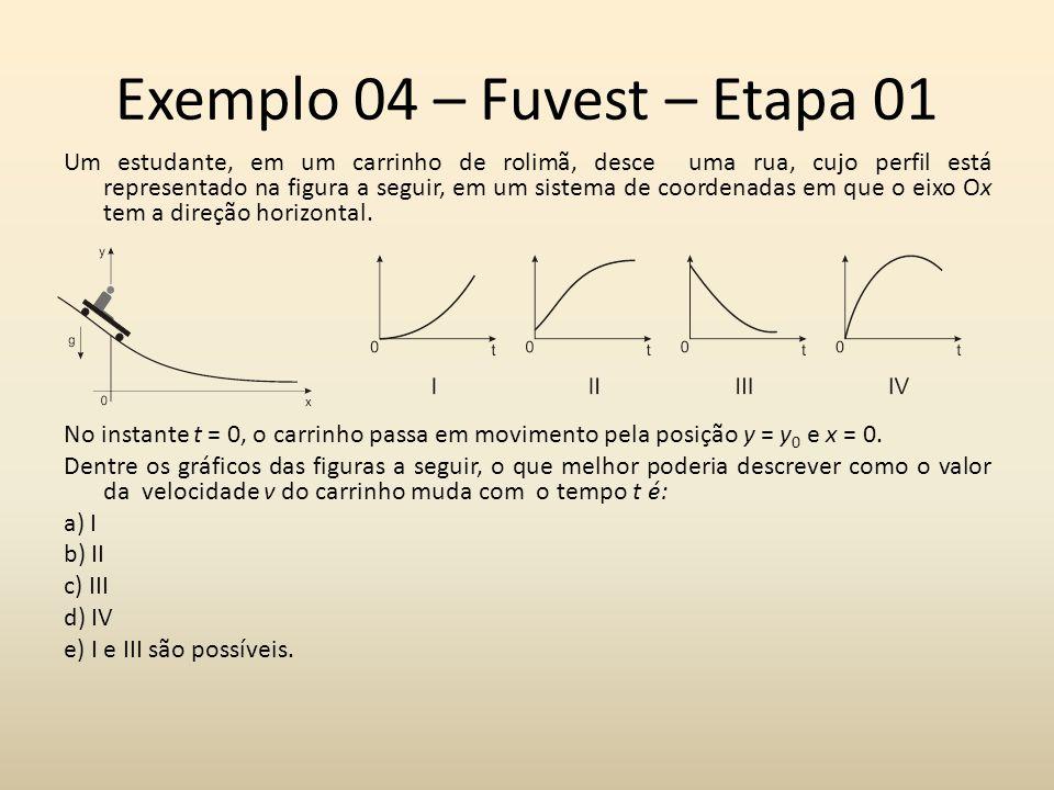 Exemplo 04 – Fuvest – Etapa 01 Um estudante, em um carrinho de rolimã, desce uma rua, cujo perfil está representado na figura a seguir, em um sistema