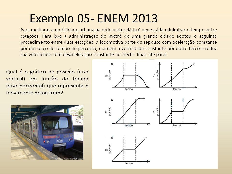 Exemplo 05- ENEM 2013 Para melhorar a mobilidade urbana na rede metroviária é necessária minimizar o tempo entre estações. Para isso a administração d