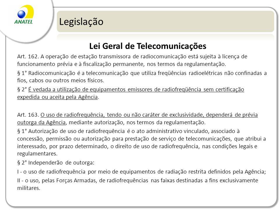 Legislação Lei Geral de Telecomunicações Art. 162. A operação de estação transmissora de radiocomunicação está sujeita à licença de funcionamento prév