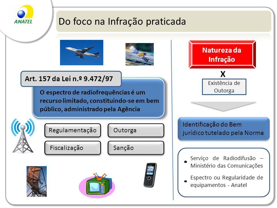 Do foco na Infração praticada O espectro de radiofrequências é um recurso limitado, constituindo-se em bem público, administrado pela Agência Art. 157
