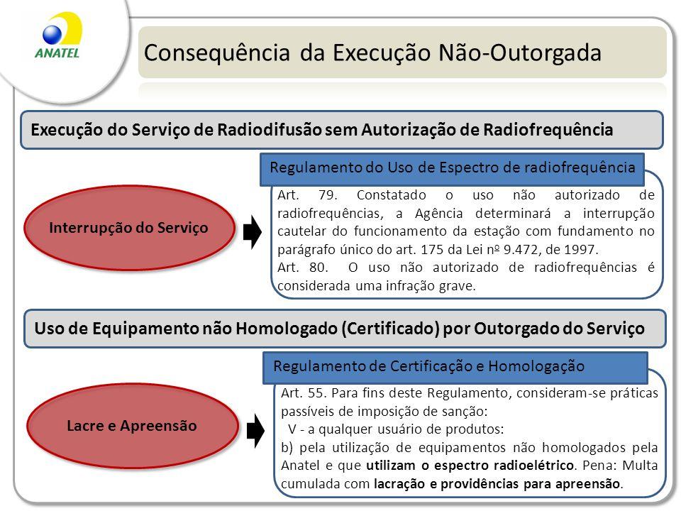 Consequência da Execução Não-Outorgada Execução do Serviço de Radiodifusão sem Autorização de Radiofrequência Interrupção do Serviço Art. 79. Constata