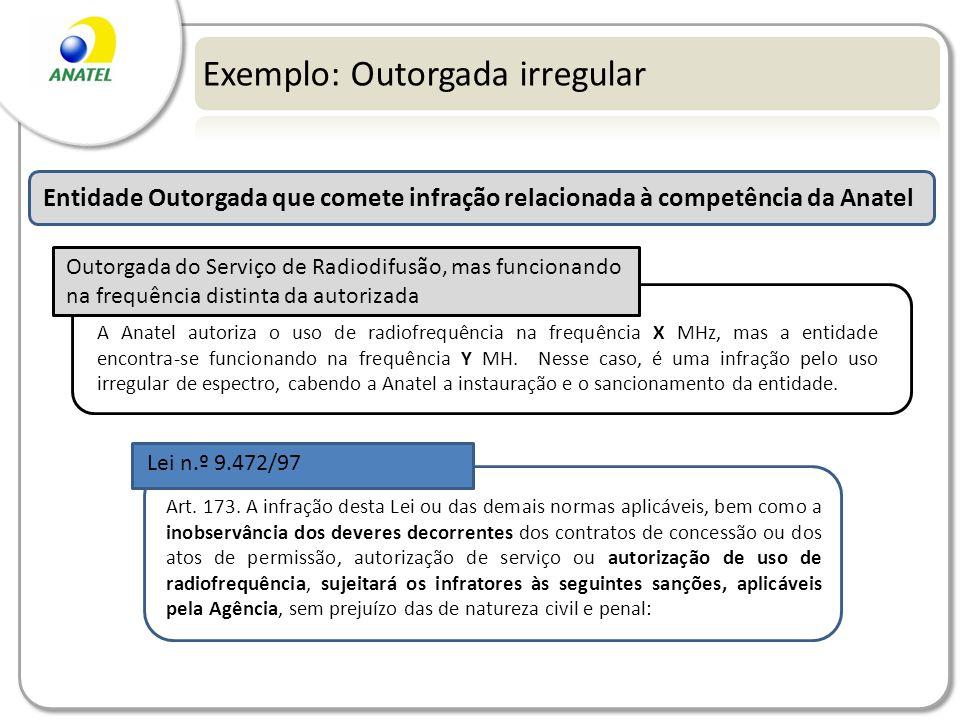 Exemplo: Outorgada irregular Entidade Outorgada que comete infração relacionada à competência da Anatel A Anatel autoriza o uso de radiofrequência na