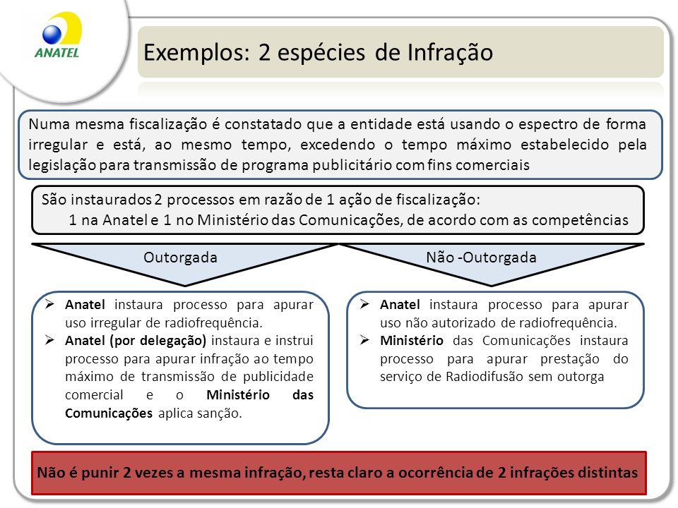 Exemplos: 2 espécies de Infração Numa mesma fiscalização é constatado que a entidade está usando o espectro de forma irregular e está, ao mesmo tempo,