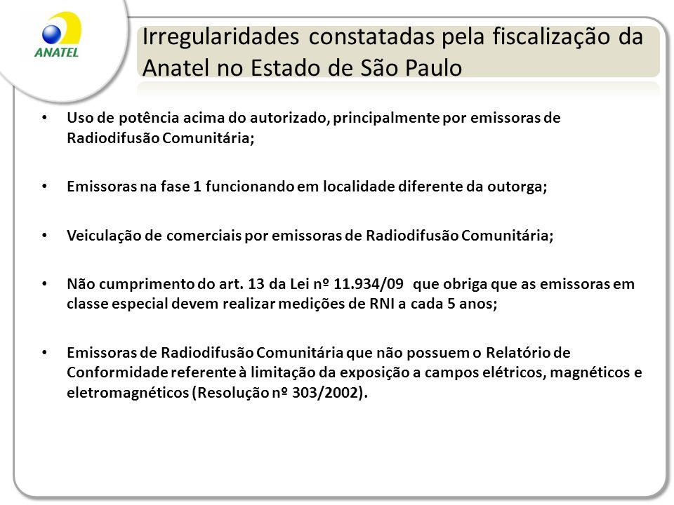 Irregularidades constatadas pela fiscalização da Anatel no Estado de São Paulo Uso de potência acima do autorizado, principalmente por emissoras de Ra