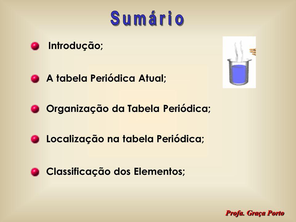 Introdução; A tabela Periódica Atual; Organização da Tabela Periódica; Localização na tabela Periódica; Classificação dos Elementos; Profa.