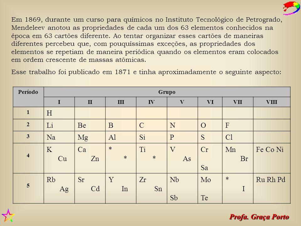 Em 1869, durante um curso para químicos no Instituto Tecnológico de Petrogrado, Mendeleev anotou as propriedades de cada um dos 63 elementos conhecidos na época em 63 cartões diferente.