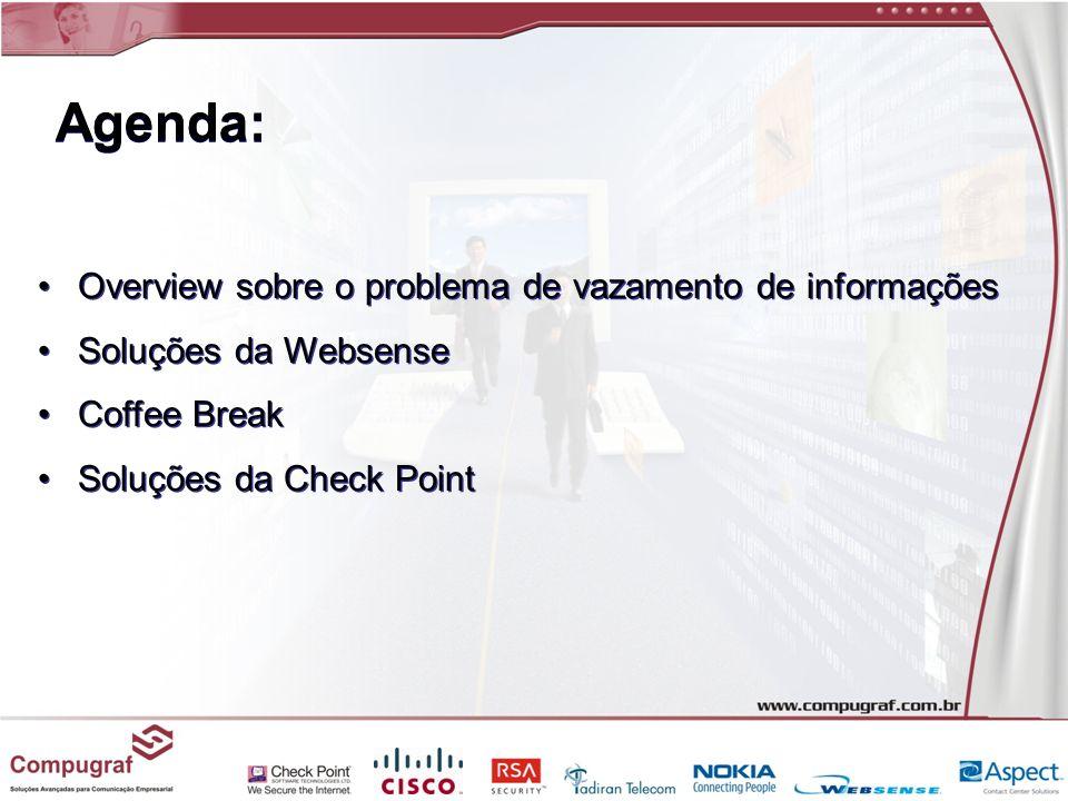 Agenda: Overview sobre o problema de vazamento de informações Soluções da Websense Coffee Break Soluções da Check Point Overview sobre o problema de v