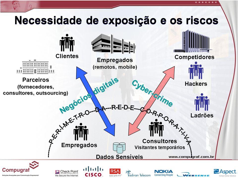 Necessidade de exposição e os riscos Empregados (remotos, mobile) (fornecedores, consultores, outsourcing Parceiros (fornecedores, consultores, outsou