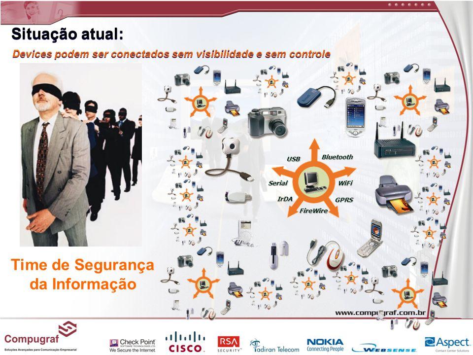 Situação atual: Devices podem ser conectados sem visibilidade e sem controle Time de Segurança da Informação Bluetooth USB FireWire IrDA WiFi GPRS Ser