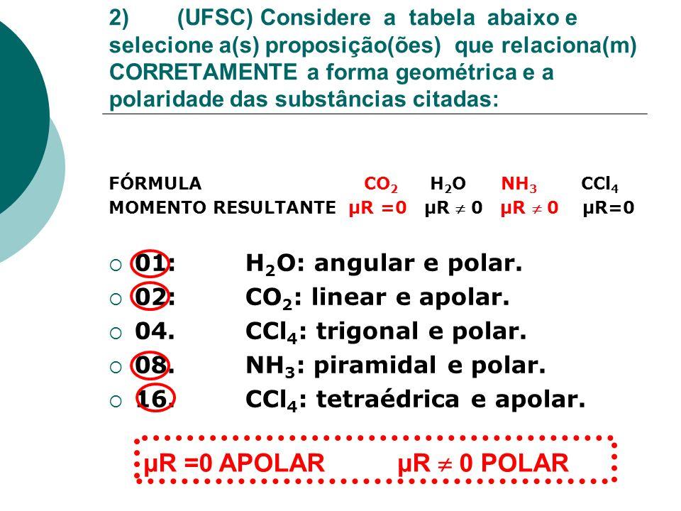 2)(UFSC) Considere a tabela abaixo e selecione a(s) proposição(ões) que relaciona(m) CORRETAMENTE a forma geométrica e a polaridade das substâncias ci