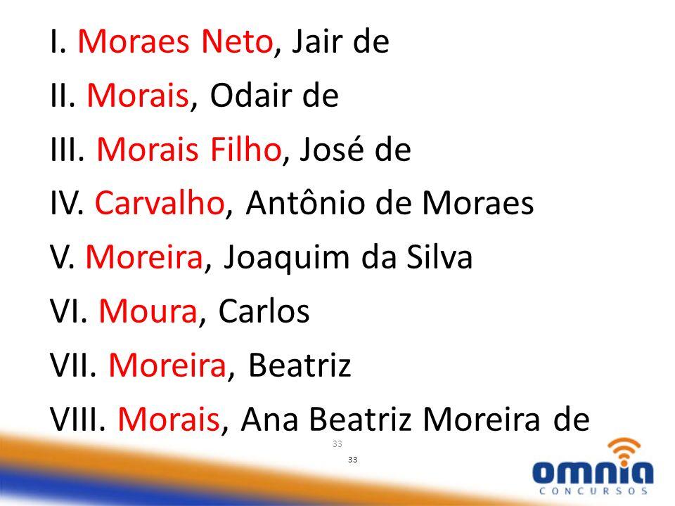 33 I. Moraes Neto, Jair de II. Morais, Odair de III. Morais Filho, José de IV. Carvalho, Antônio de Moraes V. Moreira, Joaquim da Silva VI. Moura, Car