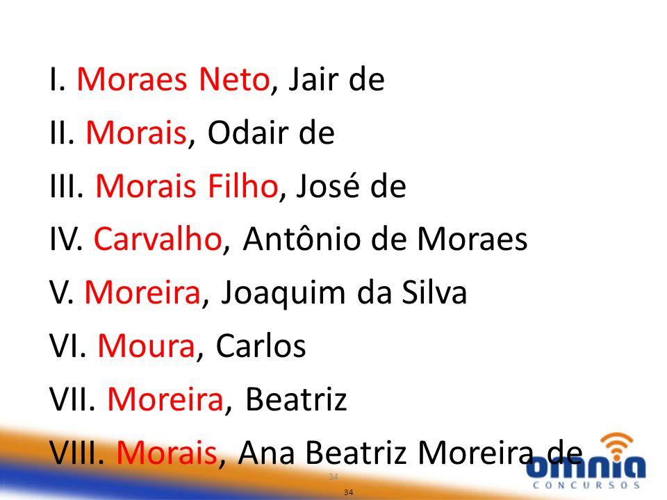 34 I. Moraes Neto, Jair de II. Morais, Odair de III. Morais Filho, José de IV. Carvalho, Antônio de Moraes V. Moreira, Joaquim da Silva VI. Moura, Car