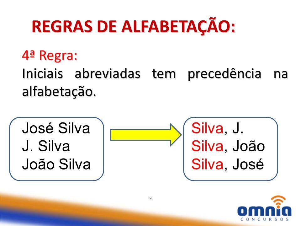 9 4ª Regra: Iniciais abreviadas tem precedência na alfabetação. REGRAS DE ALFABETAÇÃO: José Silva J. Silva João Silva Silva, J. Silva, João Silva, Jos