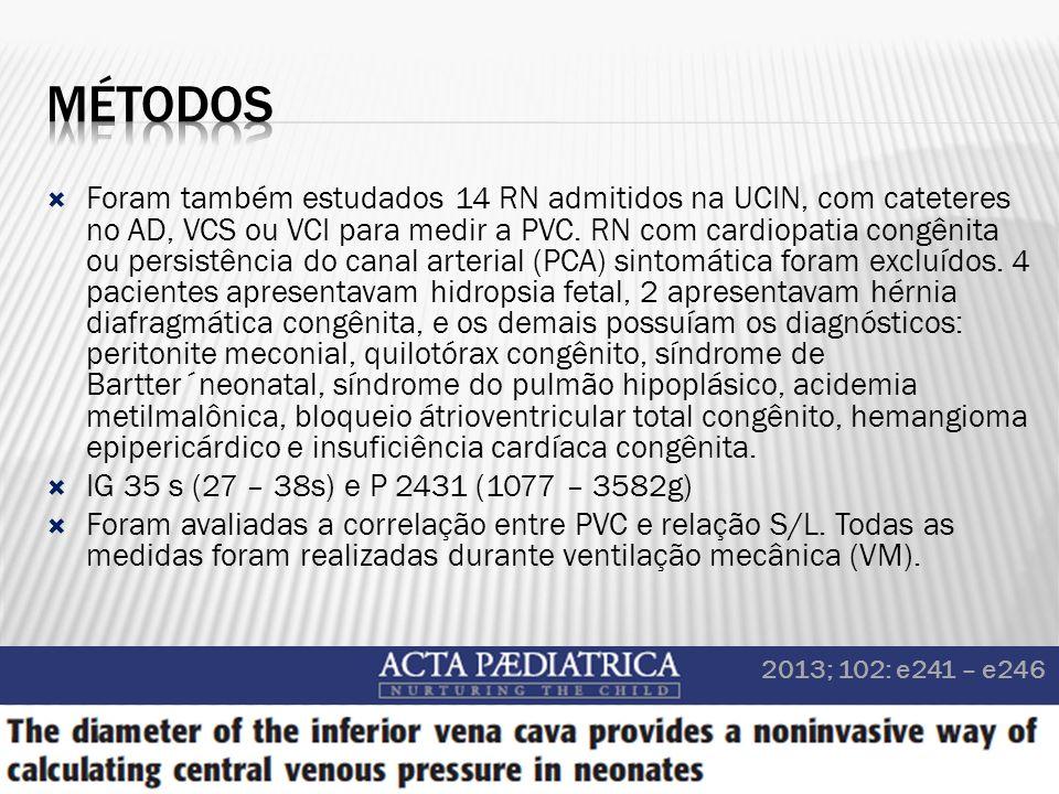 Foram também estudados 14 RN admitidos na UCIN, com cateteres no AD, VCS ou VCI para medir a PVC.