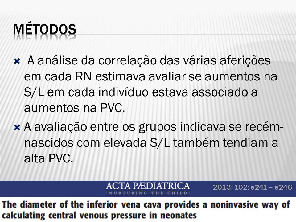 A análise da correlação das várias aferições em cada RN estimava avaliar se aumentos na S/L em cada indivíduo estava associado a aumentos na PVC. A av