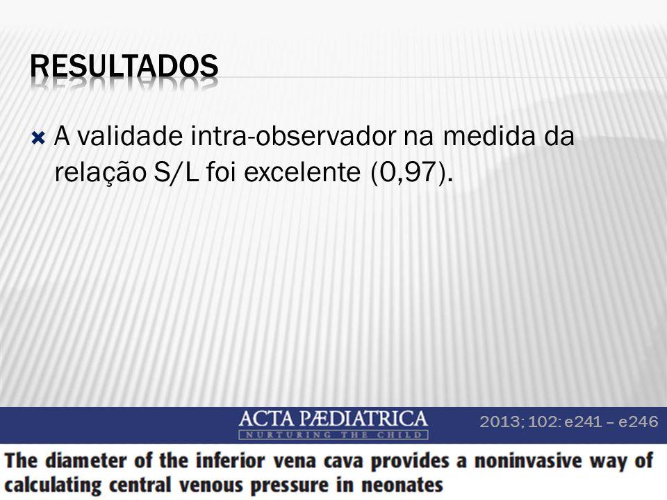 A validade intra-observador na medida da relação S/L foi excelente (0,97). 2013; 102: e241 – e246
