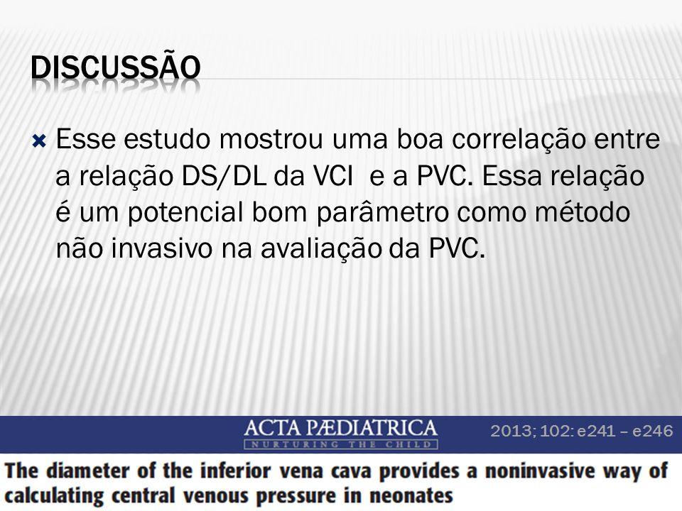 Esse estudo mostrou uma boa correlação entre a relação DS/DL da VCI e a PVC. Essa relação é um potencial bom parâmetro como método não invasivo na ava