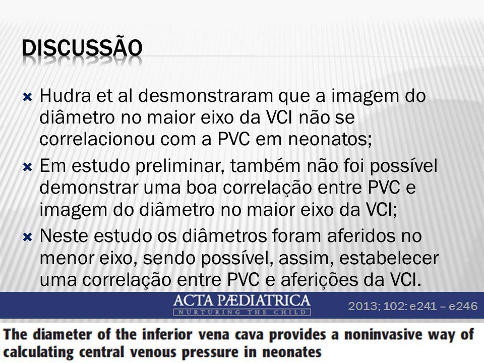 Hudra et al desmonstraram que a imagem do diâmetro no maior eixo da VCI não se correlacionou com a PVC em neonatos; Em estudo preliminar, também não f