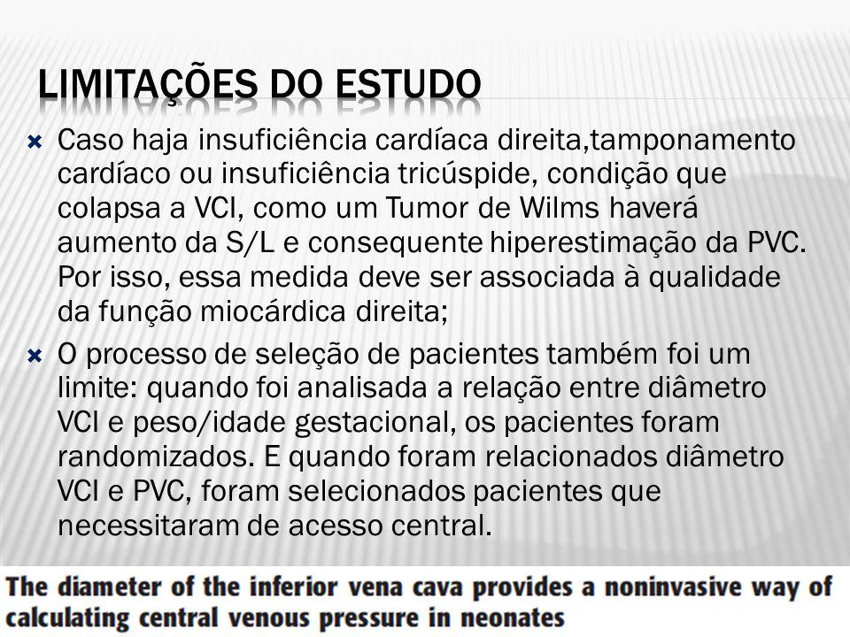 Caso haja insuficiência cardíaca direita,tamponamento cardíaco ou insuficiência tricúspide, condição que colapsa a VCI, como um Tumor de Wilms haverá aumento da S/L e consequente hiperestimação da PVC.