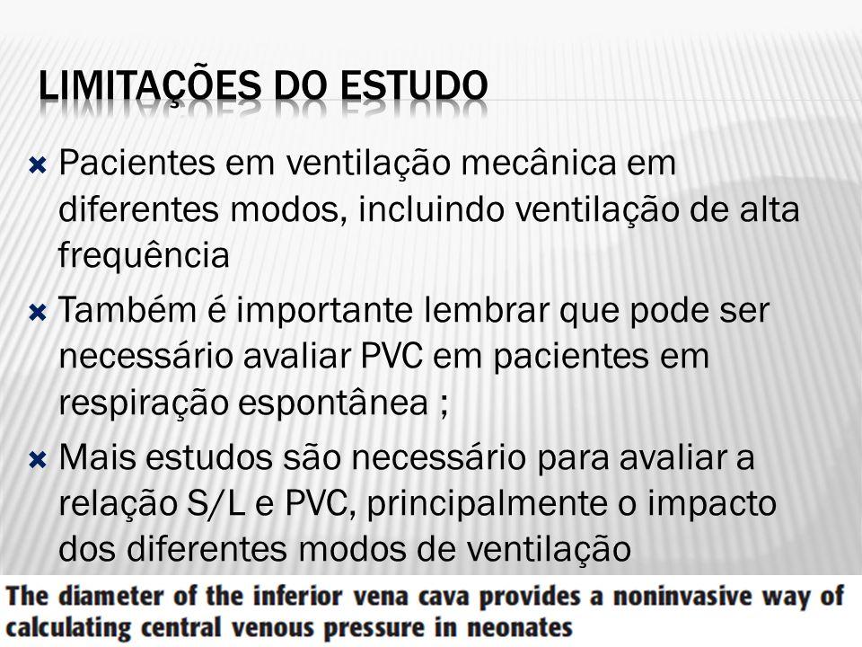 Pacientes em ventilação mecânica em diferentes modos, incluindo ventilação de alta frequência Também é importante lembrar que pode ser necessário avaliar PVC em pacientes em respiração espontânea ; Mais estudos são necessário para avaliar a relação S/L e PVC, principalmente o impacto dos diferentes modos de ventilação