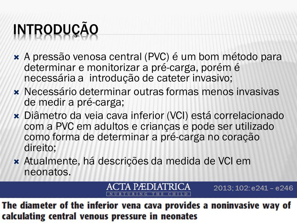 A pressão venosa central (PVC) é um bom método para determinar e monitorizar a pré-carga, porém é necessária a introdução de cateter invasivo; Necessário determinar outras formas menos invasivas de medir a pré-carga; Diâmetro da veia cava inferior (VCI) está correlacionado com a PVC em adultos e crianças e pode ser utilizado como forma de determinar a pré-carga no coração direito; Atualmente, há descrições da medida de VCI em neonatos.