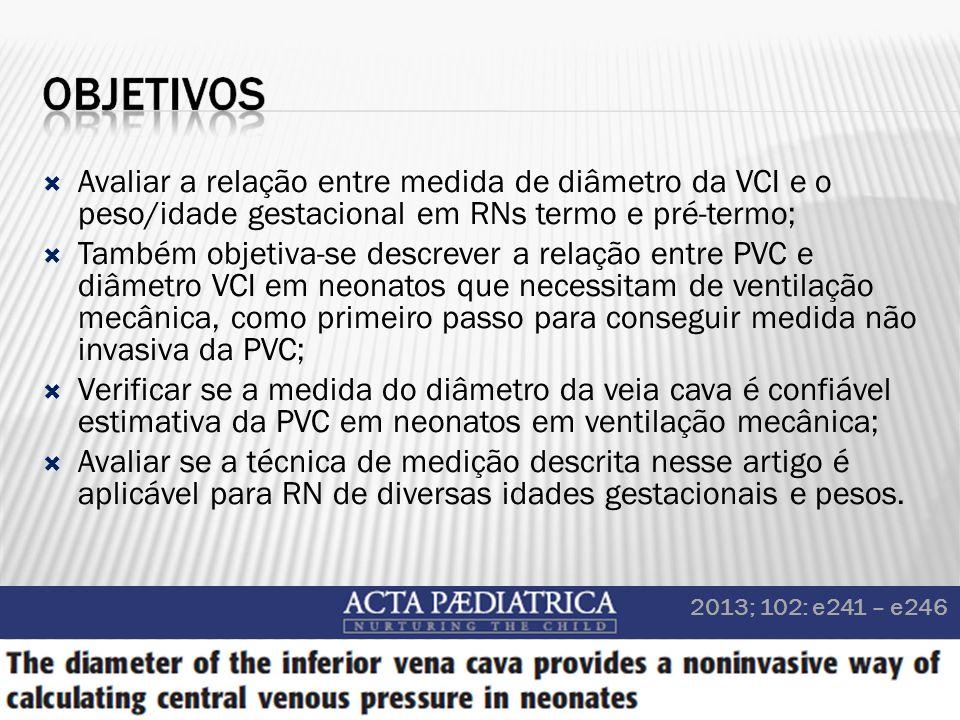 Avaliar a relação entre medida de diâmetro da VCI e o peso/idade gestacional em RNs termo e pré-termo; Também objetiva-se descrever a relação entre PVC e diâmetro VCI em neonatos que necessitam de ventilação mecânica, como primeiro passo para conseguir medida não invasiva da PVC; Verificar se a medida do diâmetro da veia cava é confiável estimativa da PVC em neonatos em ventilação mecânica; Avaliar se a técnica de medição descrita nesse artigo é aplicável para RN de diversas idades gestacionais e pesos.