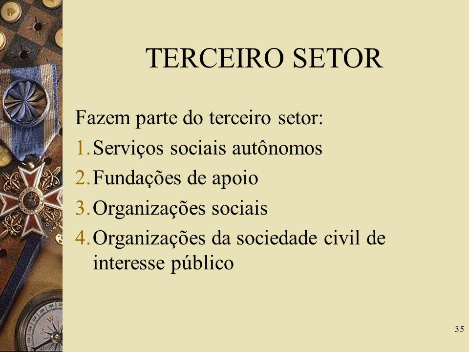 TERCEIRO SETOR Fazem parte do terceiro setor: 1.Serviços sociais autônomos 2.Fundações de apoio 3.Organizações sociais 4.Organizações da sociedade civil de interesse público 35