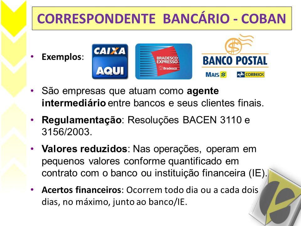 CORRESPONDENTE BANCÁRIO - COBAN Principais serviços Obrigações Proibições Abertura de contas: depósitos à vista (c/c), depósitos a prazo (CDB/RDB) ou poupança; Recebimento e pagamento de contas; Aplicações e resgates em fundos de investimento; Ordens de pagamento; Pedidos de empréstimos e financiamentos; Pedidos de cartões de débito e de crédito; Análise de crédito e cadastro; Operações de câmbio até US$ 3 mil: compra, venda e ordem de pagamento.