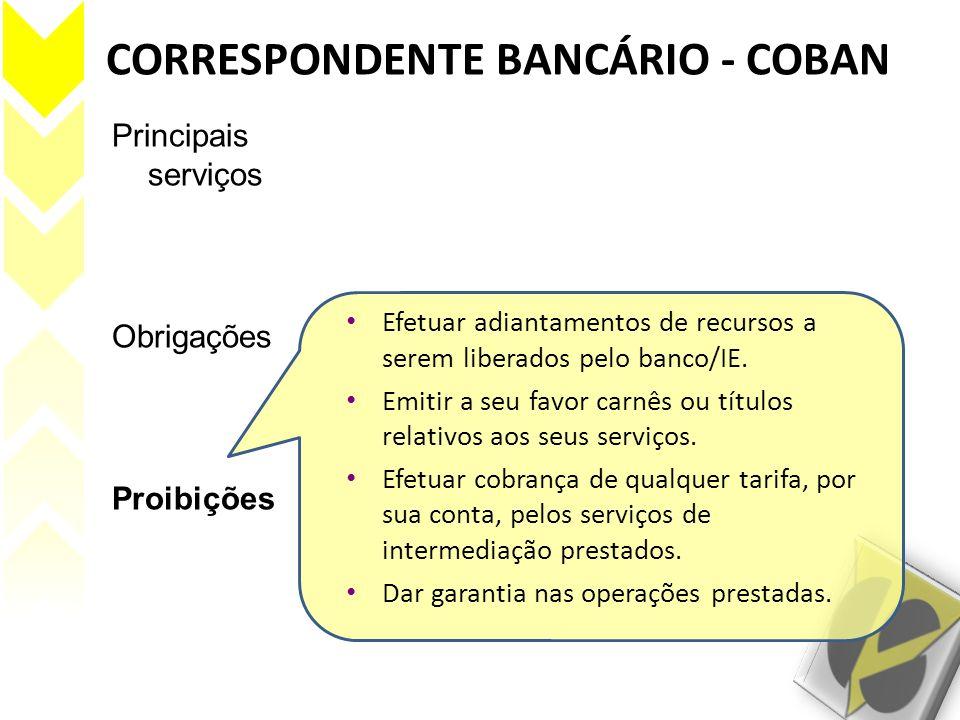 CORRESPONDENTE BANCÁRIO - COBAN Principais serviços Obrigações Proibições Efetuar adiantamentos de recursos a serem liberados pelo banco/IE. Emitir a