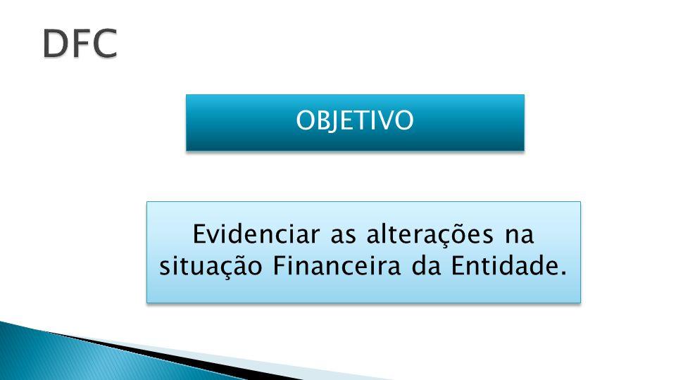 OBJETIVO Evidenciar as alterações na situação Financeira da Entidade.